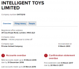Overdue accounts for Intelligent Toys Ltd