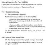 Criminal deception The Fraud Act 2006